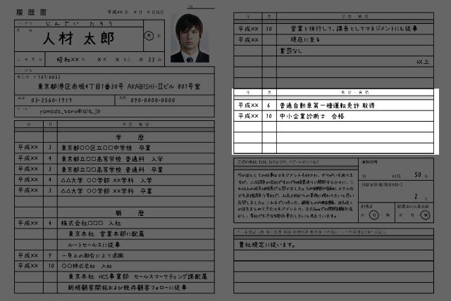 中型 免許 履歴 書